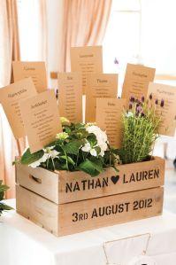 wedding ideas mag